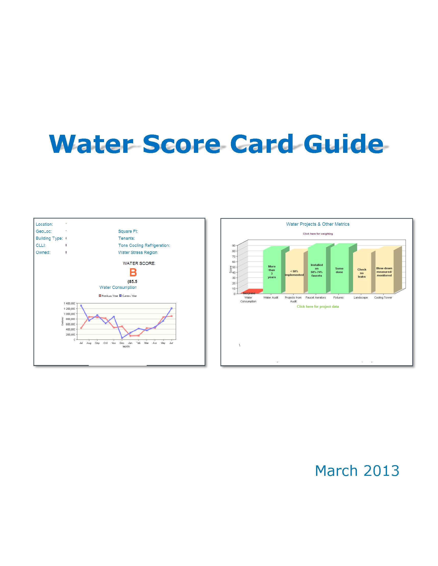 Water Score Card Guide